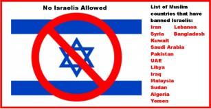 Muslim Ban: A Jewish Outlook